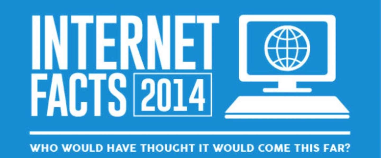 Infographic: 10 interessante internet-feitjes over 2014
