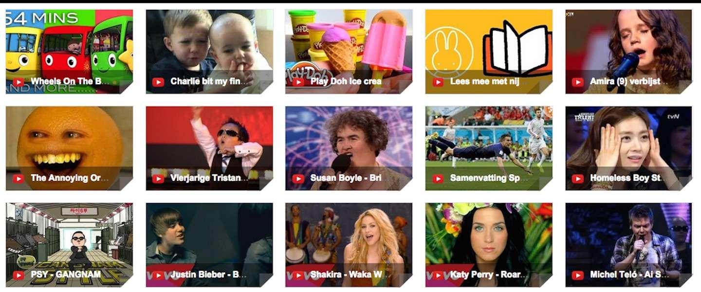 10 jaar YouTube: de populairste video's in Nederland sinds 2005