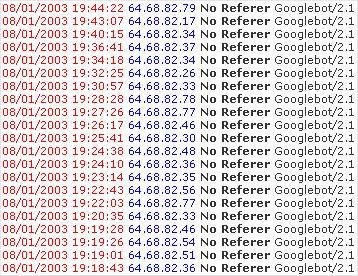 1095519852GoogleBot