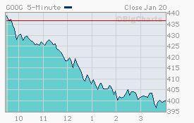 1137839701profile-chart.img