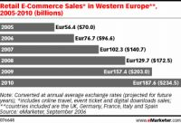 1163092346retail-commerce_sales_Western-Europe