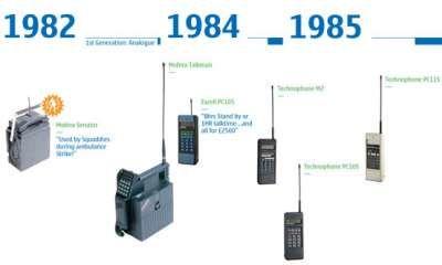 1195316386Nokia-History-82-85