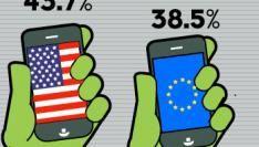 2010,  jaar van de mobiele doorbraak?
