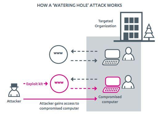 2012 was het jaar van de Exploit Kit