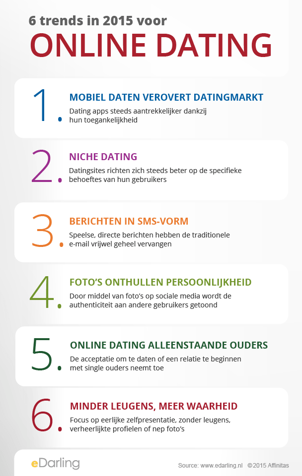 trends in online dating And because leanplum works with some of the biggest dating apps in  mobile  marketing trends, just in time for the most romantic day of the.