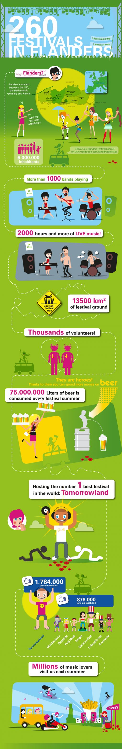 260-festivals-in-flanders-infographic