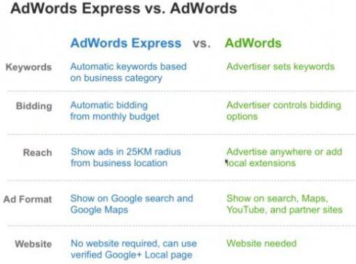 5 - GAE - adwords vs gae