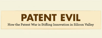 6 TED Talks die ingaan op patent problemen [Video]