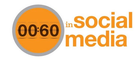 60 seconds in Social Media [infographic]