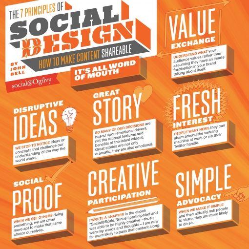 7-principles-social-design