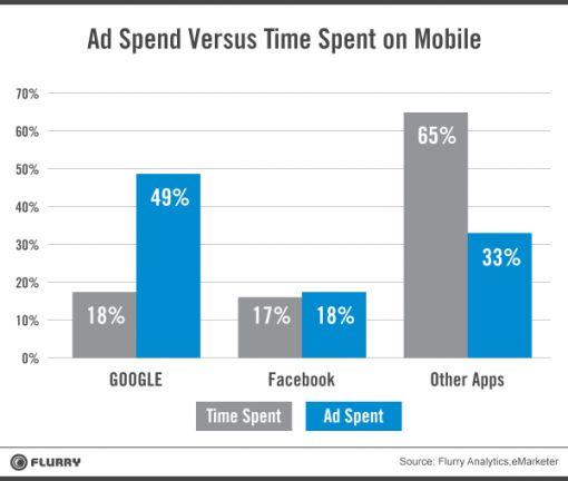 ad_spend