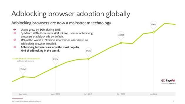 adblocking-browser