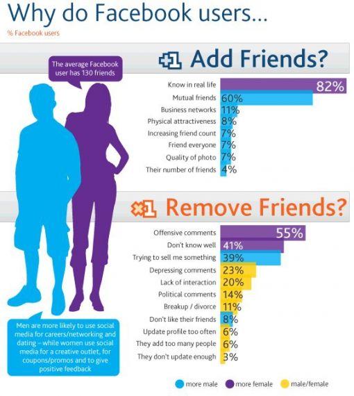 add-remove-friends