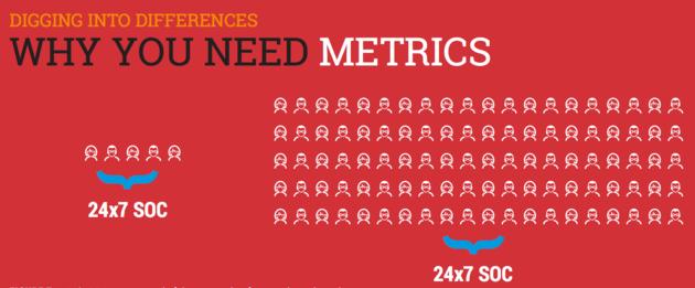 akamai-metrics