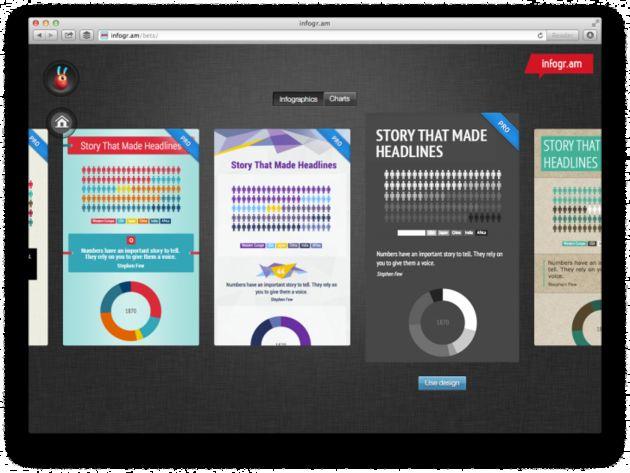 Al meer dan 1 miljoen infographics gemaakt met Infogr.am
