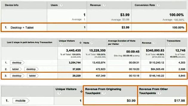 analytics-screen