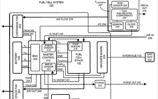 Apple werkt aan revolutionaire batterij op basis van waterstofcellen
