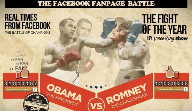 Barack Obama en uitdager Mitt Romney in een klassiek boksduel op Facebook