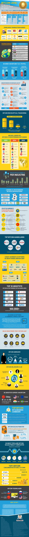 Bitcoin-infographic_nieuws-en-trends-2016-drdiscount