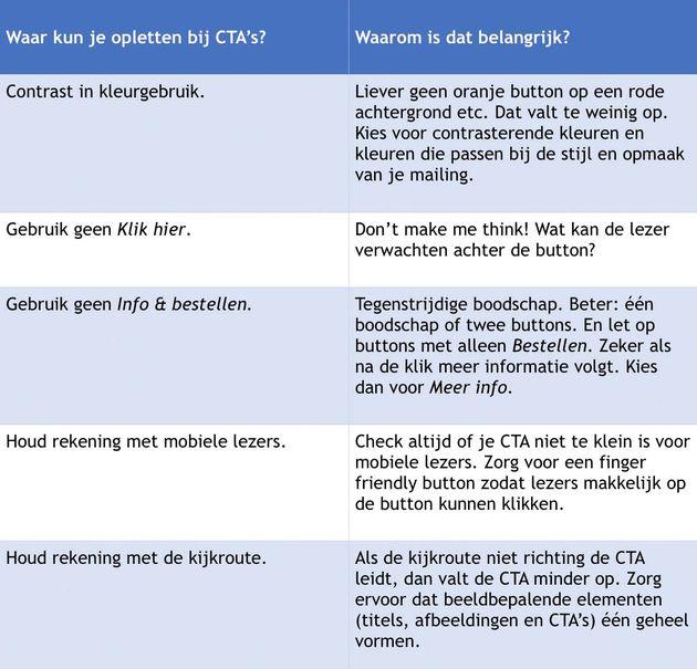 cta-mailing