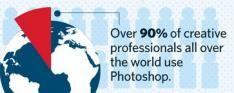 De Evolutie van Photoshop [Infographic]