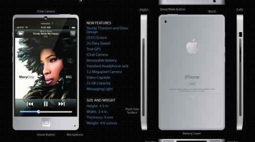 De iPhone 4G