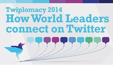De nieuwe Indiase premier heeft meer Twitter volgers dan het Witte Huis