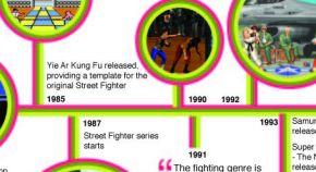 De rijke historie van vechtspellen