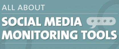 De Social Media Marketing Industrie [Infographic]