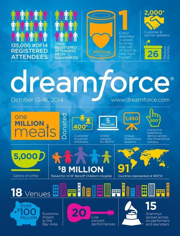 dreamforce_2014_infografhic