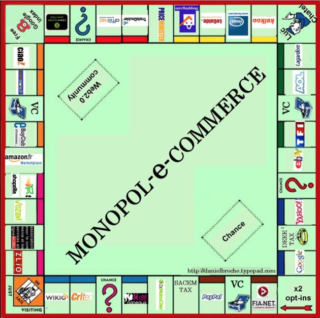 ecommerce-monopoly