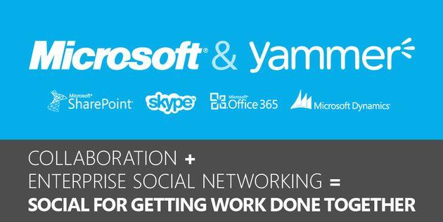 Enterprise social: 1 jaar na acquisitie Yammer komt Microsoft met update