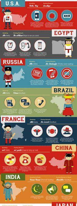 etiquette-infographic