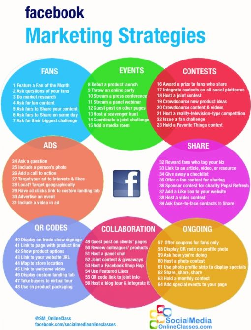 Facebook_marketing_technieken