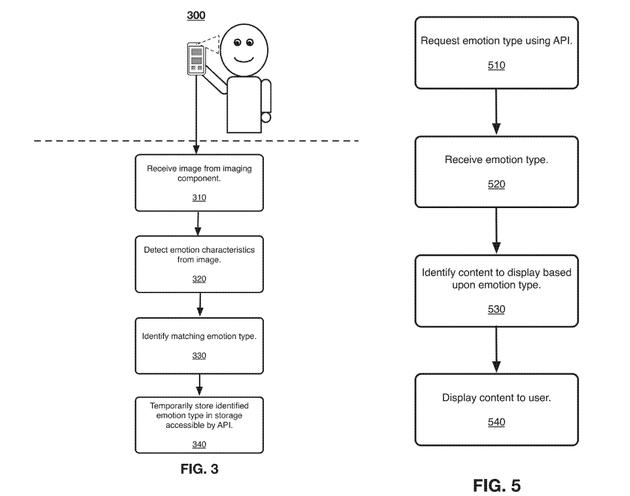 facebook-patent-2