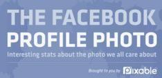 Facebook profiel foto's [Infographic]
