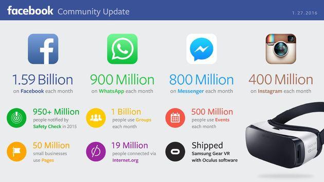 fb-community