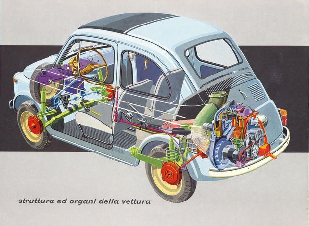 Fiat 500 - 33