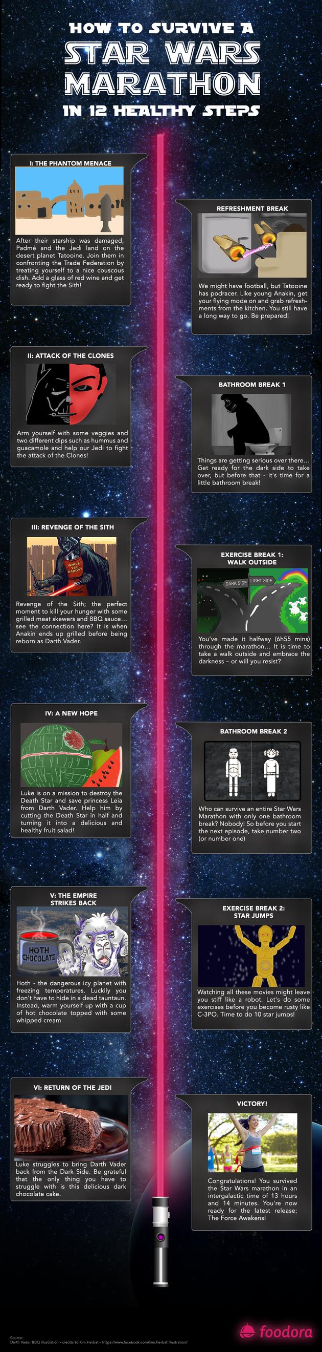 Foodora_Star_Wars_Timeline