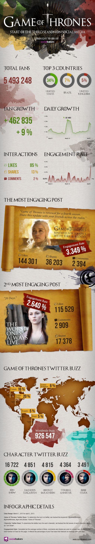 Game-of-Thrones-Season-3-sbks