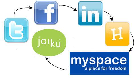 Gebruikers sociale netwerken delen relatief weinig merkinfo