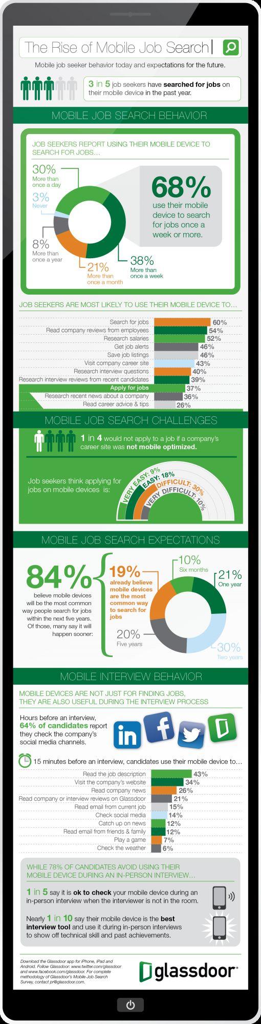 Glassdoor-Mobile-Job-Search-Infographic