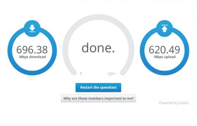 Google Fiber in Kansas City: snelheden tot 700 Mbps geen uitzondering