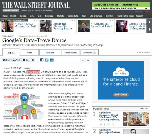 googles drove dance