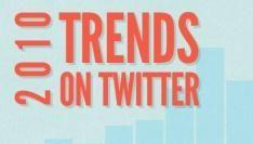 Grote verandering in Twitter trends 2010