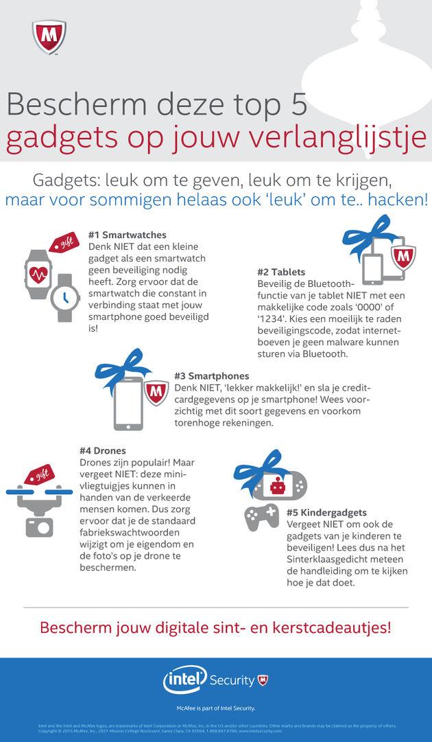 HackableGiftsInfographic_FINAL_NL