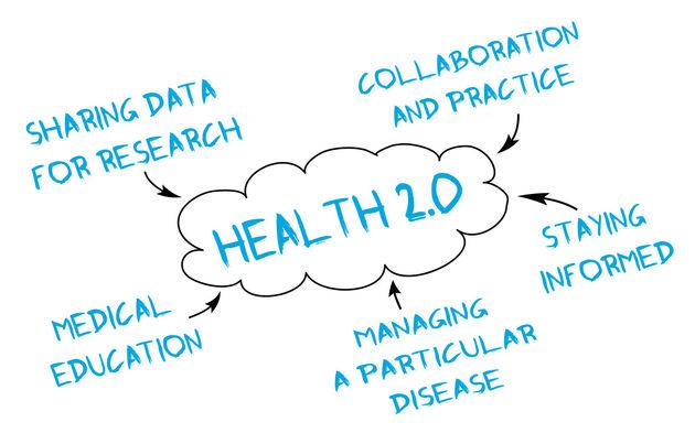 health-2-0