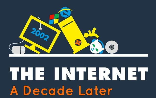 Het internet, 10 jaar later (2002-2012) [infographic]