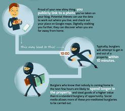 Hoe inbrekers social media gebruiken [infographic]
