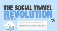 Hoe social media het reizen beïnvloedt [Infographic]